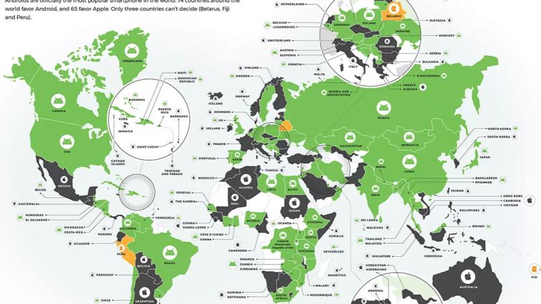 Android fiton betejën globale të telefonave