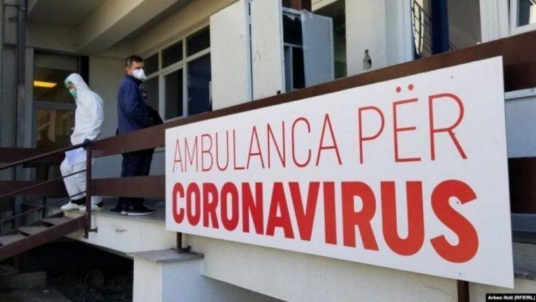 Shënohen 21 viktima dhe 986 të infektuar në Shqipëri, shkon në 1736 numri i jetëve të humbura, 628 pacientë po trajtohen në spitale